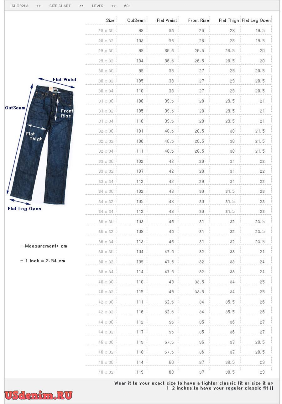 Размеры мужских джинсов — таблица размеров