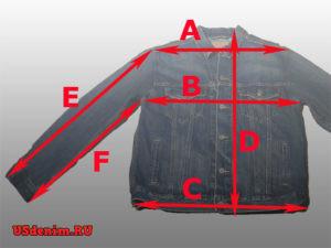 Здесь показано в каких местах нужно производить замеры для определения размера джинсовых курток
