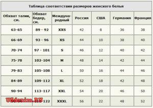 Размеры женского белья
