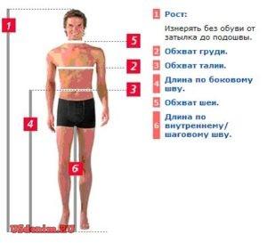 Так нужно обмерить себя при определении размера одежды