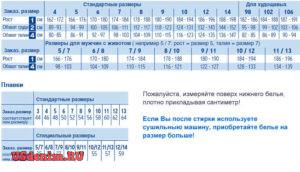 Таблица размеров белья мужского