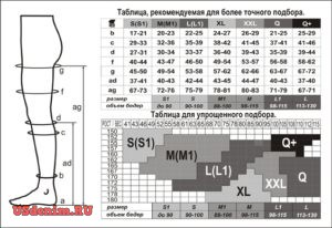Определение размеров женских колготок с мультифиброй по таблице.
