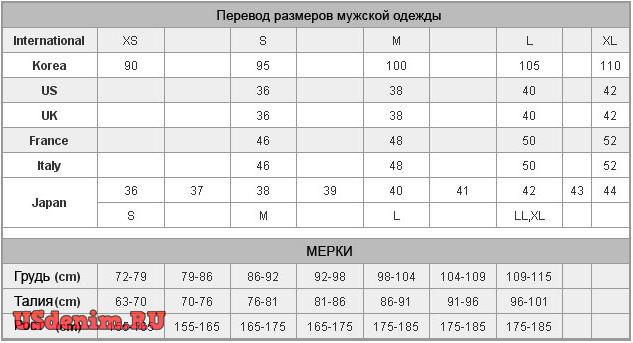 72efccb5ceb1 Таблица соответствия размеров мужских