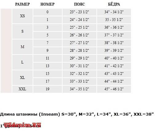 3c151458fb2d7 Определить размер женских джинсов